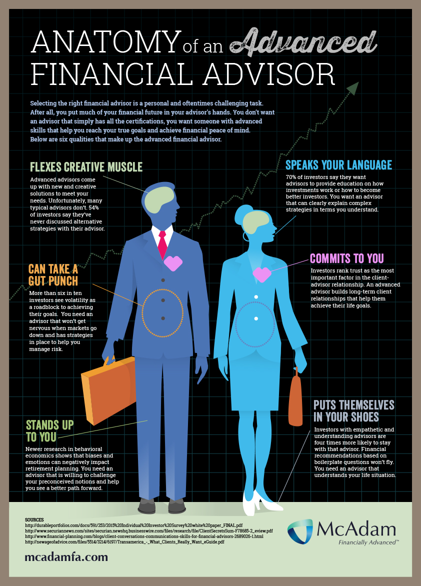 How To Become A Financial Advisor >> Mcadam Infographic Firm Identifies Six Key Qualities Of An