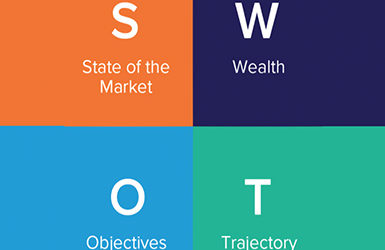 The New McAdam SWOT For The Individual Investor