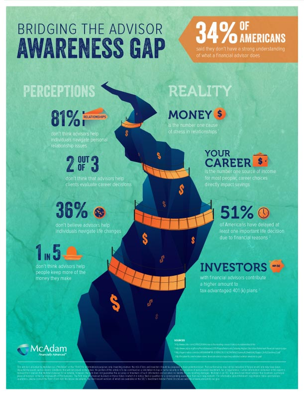 Bridging-the-Advisor-Awareness-Gap---6